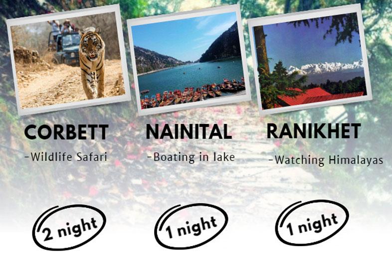 corbett nainital ranikhet tour package
