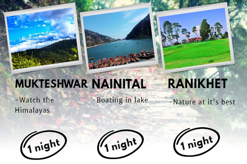 nainital ranikhet mukteshwar tour package